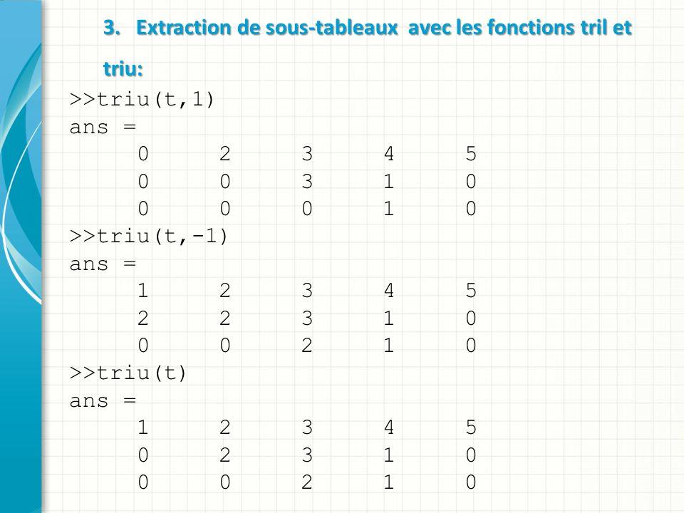 3. Extraction de sous-tableaux avec les fonctions tril et triu: >>triu(t,1) ans = 0 2 3 4 5 0 0 3 1 0 0 0 0 1 0 >>triu(t,-1) ans = 1 2 3 4 5 2 2 3 1 0