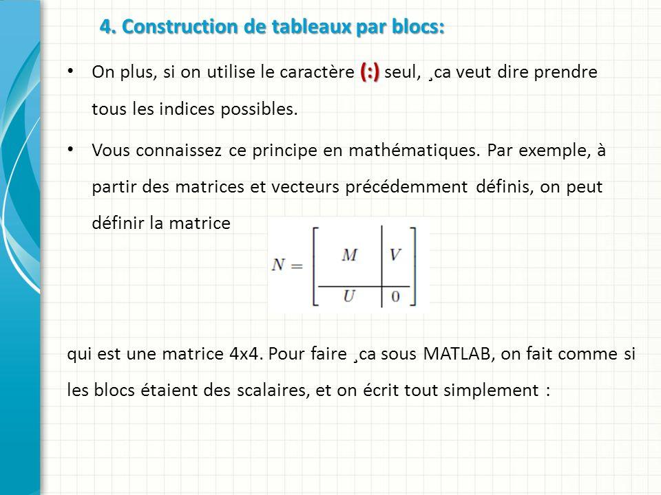 4. Construction de tableaux par blocs: (:) On plus, si on utilise le caractère (:) seul, ¸ca veut dire prendre tous les indices possibles. Vous connai