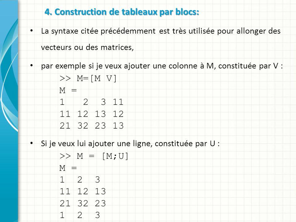 4. Construction de tableaux par blocs: La syntaxe citée précédemment est très utilisée pour allonger des vecteurs ou des matrices, par exemple si je v