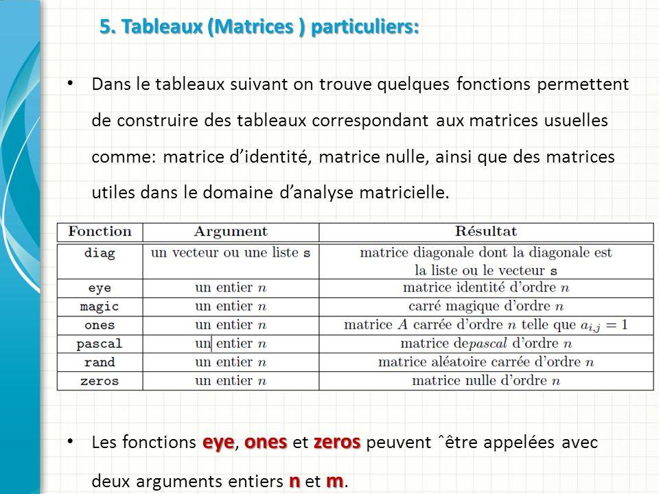 5. Tableaux (Matrices ) particuliers: Dans le tableaux suivant on trouve quelques fonctions permettent de construire des tableaux correspondant aux ma