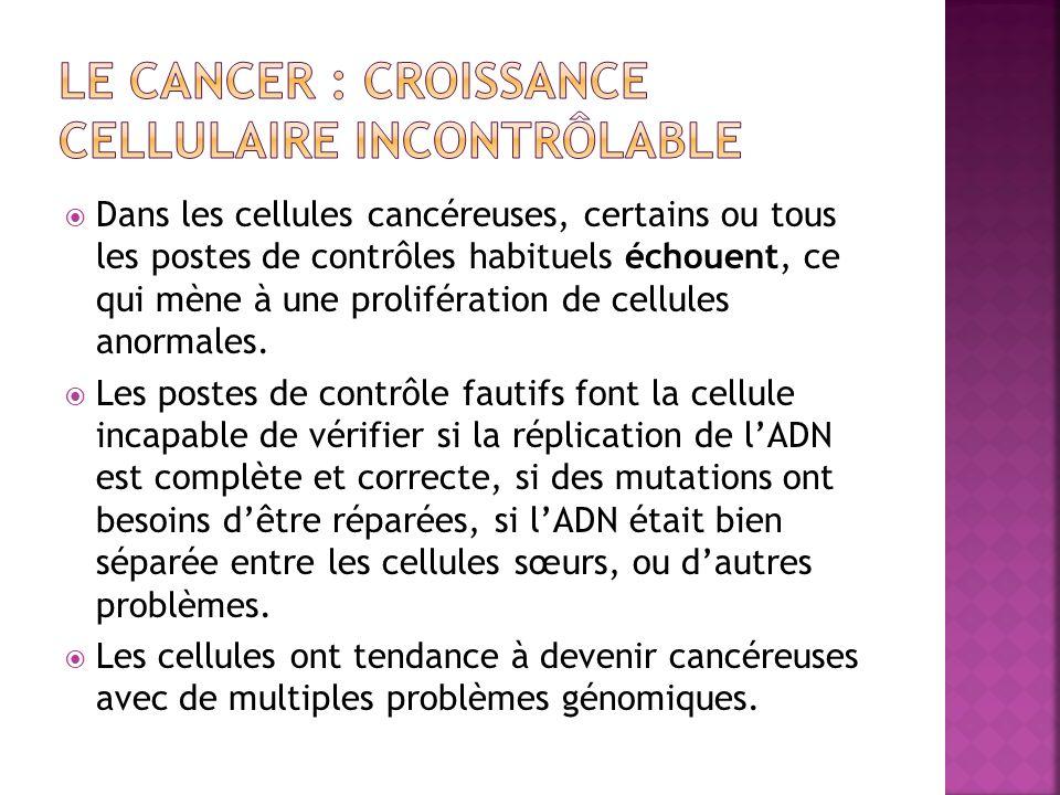 Dans les cellules cancéreuses, certains ou tous les postes de contrôles habituels échouent, ce qui mène à une prolifération de cellules anormales. Les