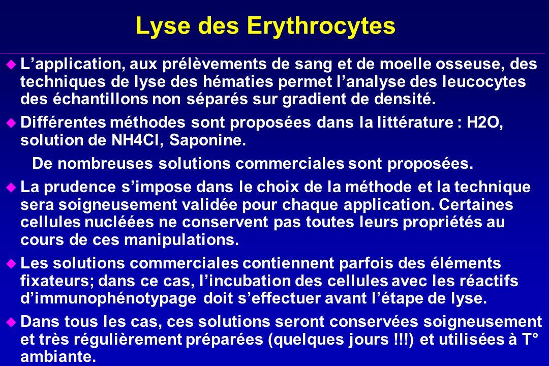 Lyse des Erythrocytes u Lapplication, aux prélèvements de sang et de moelle osseuse, des techniques de lyse des hématies permet lanalyse des leucocyte