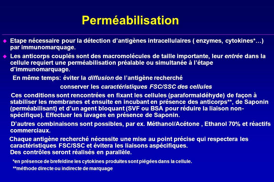 Perméabilisation u Etape nécessaire pour la détection dantigènes intracellulaires ( enzymes, cytokines*…) par immunomarquage. u Les anticorps couplés
