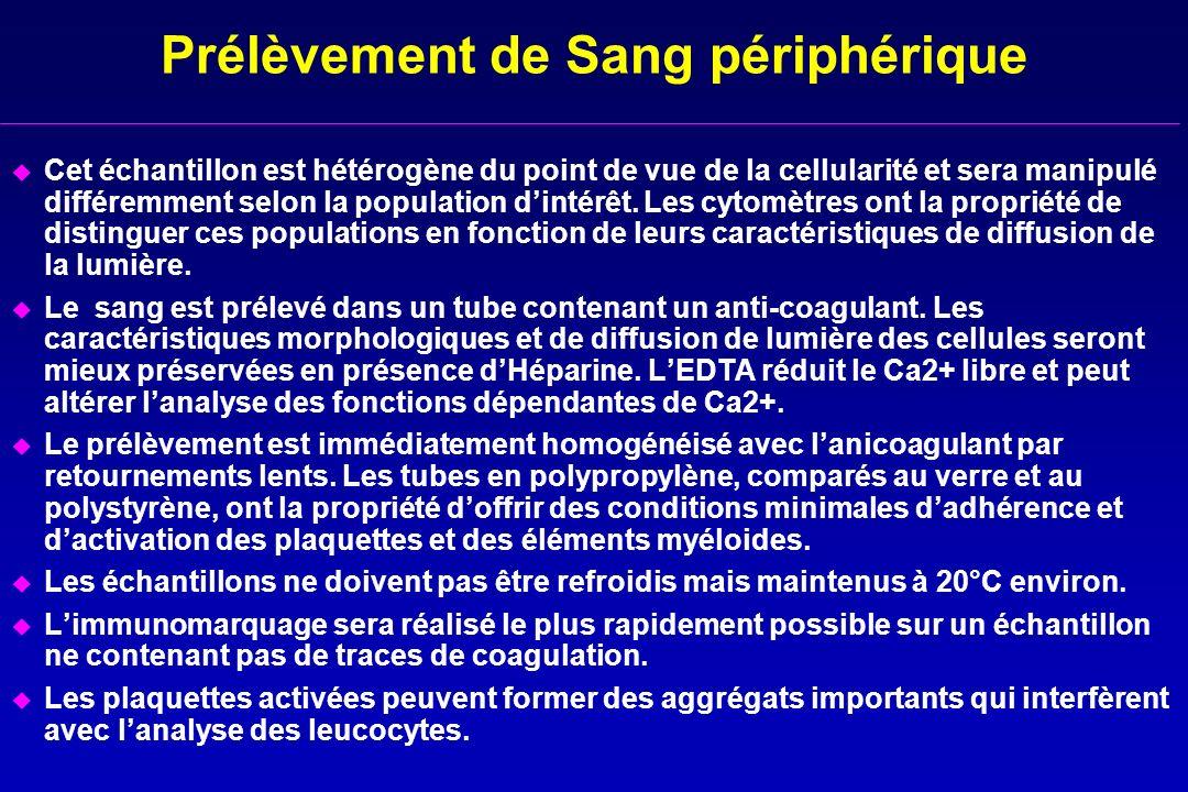 Prélèvement de Sang périphérique u Cet échantillon est hétérogène du point de vue de la cellularité et sera manipulé différemment selon la population