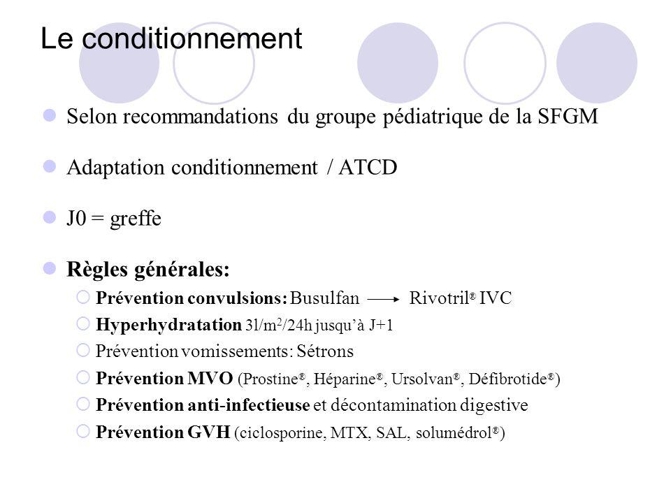 Le conditionnement Selon recommandations du groupe pédiatrique de la SFGM Adaptation conditionnement / ATCD J0 = greffe Règles générales: Prévention c