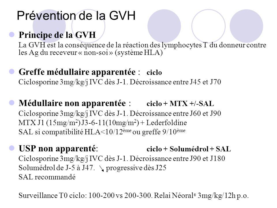 Prévention de la GVH Principe de la GVH La GVH est la conséquence de la réaction des lymphocytes T du donneur contre les Ag du receveur « non-soi » (système HLA) Greffe médullaire apparentée : ciclo Ciclosporine 3mg/kg/j IVC dès J-1.