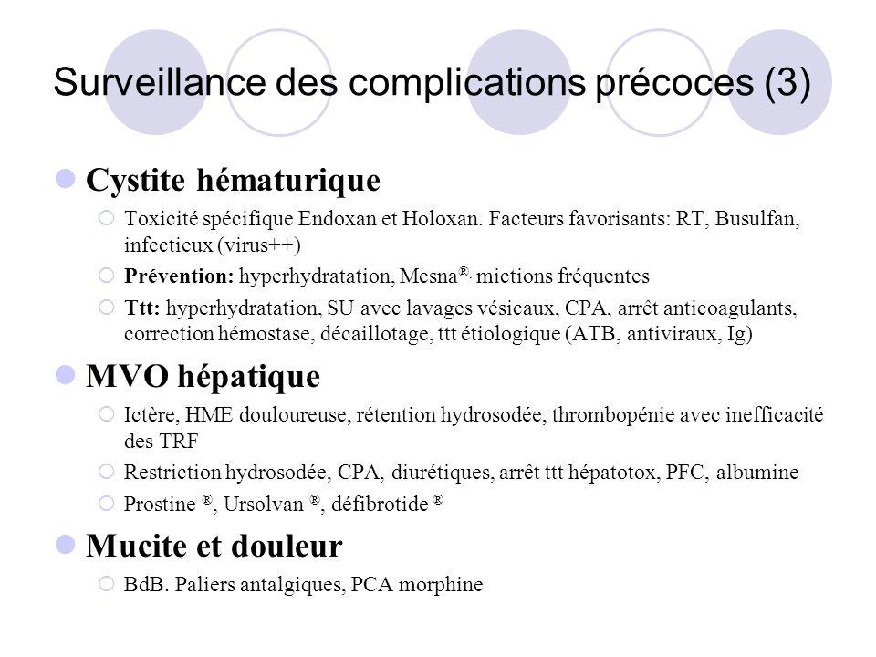 Surveillance des complications précoces (3) Cystite hématurique Toxicité spécifique Endoxan et Holoxan. Facteurs favorisants: RT, Busulfan, infectieux