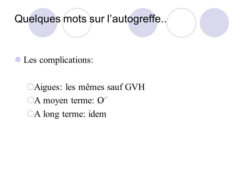 Quelques mots sur lautogreffe.. Les complications: Aigues: les mêmes sauf GVH A moyen terme: O A long terme: idem
