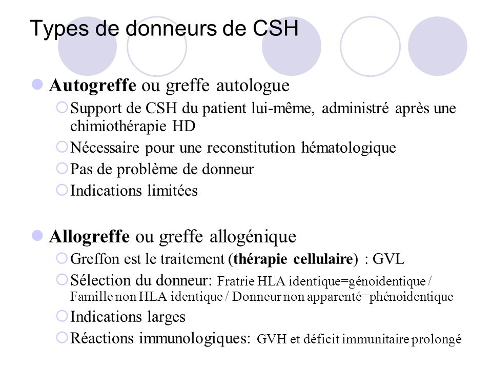 Types de donneurs de CSH Autogreffe ou greffe autologue Support de CSH du patient lui-même, administré après une chimiothérapie HD Nécessaire pour une reconstitution hématologique Pas de problème de donneur Indications limitées Allogreffe ou greffe allogénique Greffon est le traitement (thérapie cellulaire) : GVL Sélection du donneur: Fratrie HLA identique=génoidentique / Famille non HLA identique / Donneur non apparenté=phénoidentique Indications larges Réactions immunologiques: GVH et déficit immunitaire prolongé