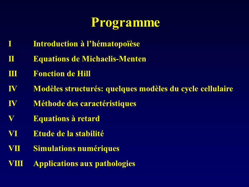 Programme IIntroduction à lhématopoïèse II Equations de Michaelis-Menten IIIFonction de Hill IVModèles structurés: quelques modèles du cycle cellulair