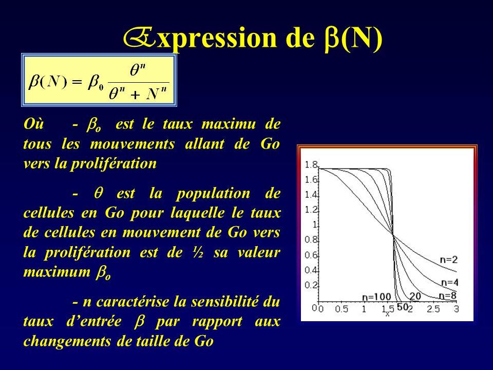 E xpression de (N) Où - o est le taux maximu de tous les mouvements allant de Go vers la prolifération - est la population de cellules en Go pour laqu