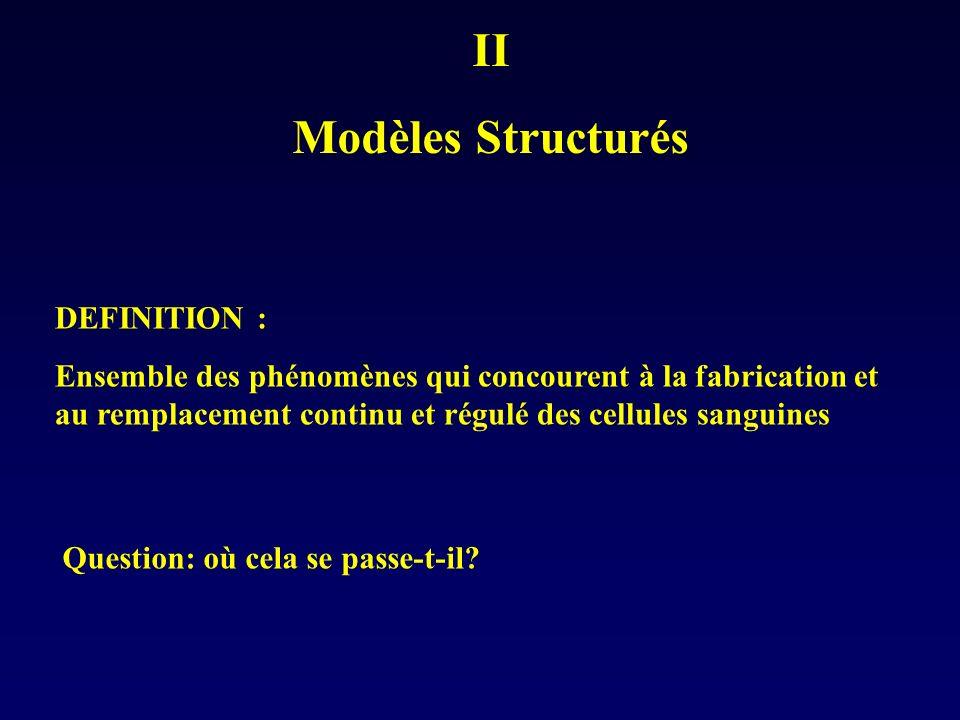 II Modèles Structurés DEFINITION : Ensemble des phénomènes qui concourent à la fabrication et au remplacement continu et régulé des cellules sanguines