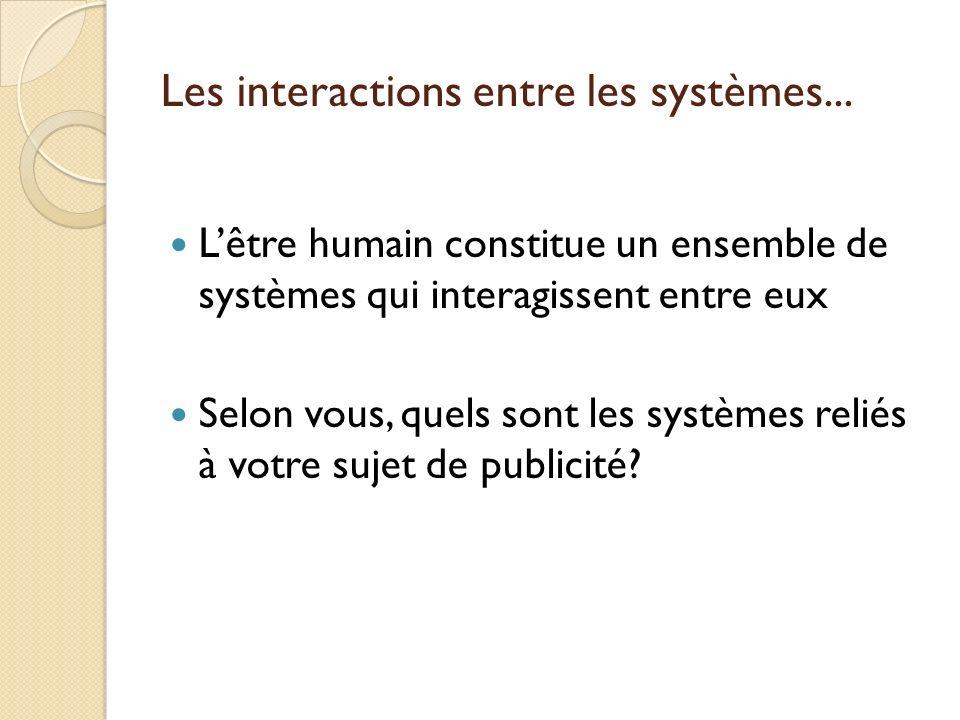 Les interactions entre les systèmes... Lêtre humain constitue un ensemble de systèmes qui interagissent entre eux Selon vous, quels sont les systèmes