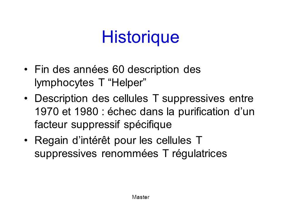 Master Problèmatique (1) Survenue de maladie automimmune implique une rupture de tolérance Tolérance centrale : délétion clonale des cellules auto-réactives –Mais cellules échappent et on peut détecter en périphérie des cellules auto-réactives Tolérance périphérique : hypothèse de cellules (régulatrices) qui supprimeraient lactivation et lactivité effectrices de cellules T auto-réactives