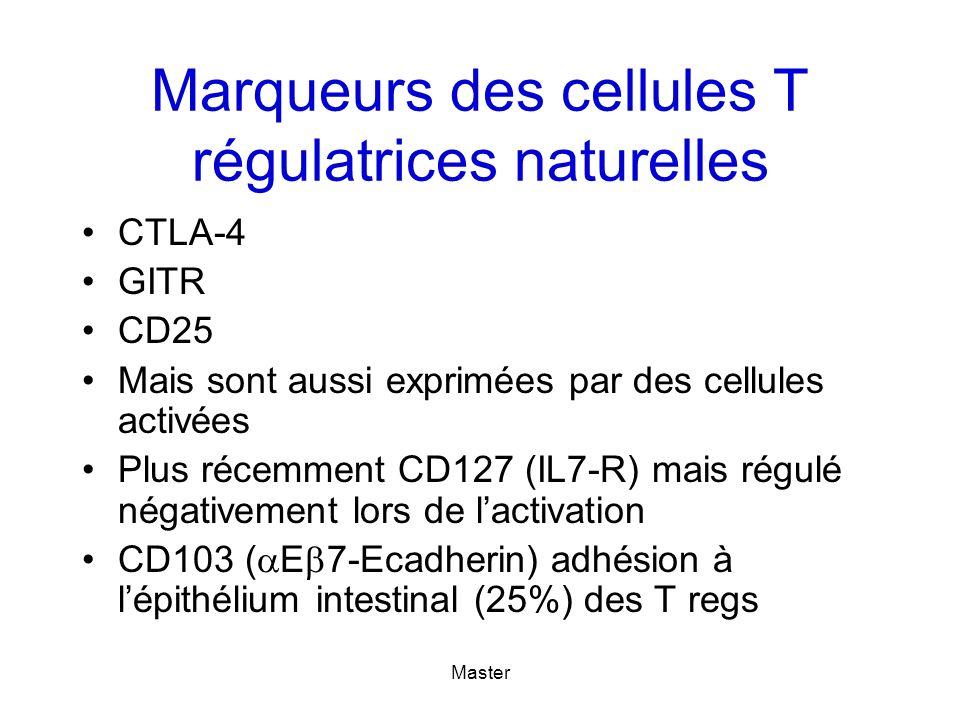 Master Marqueurs des cellules T régulatrices naturelles CTLA-4 GITR CD25 Mais sont aussi exprimées par des cellules activées Plus récemment CD127 (IL7