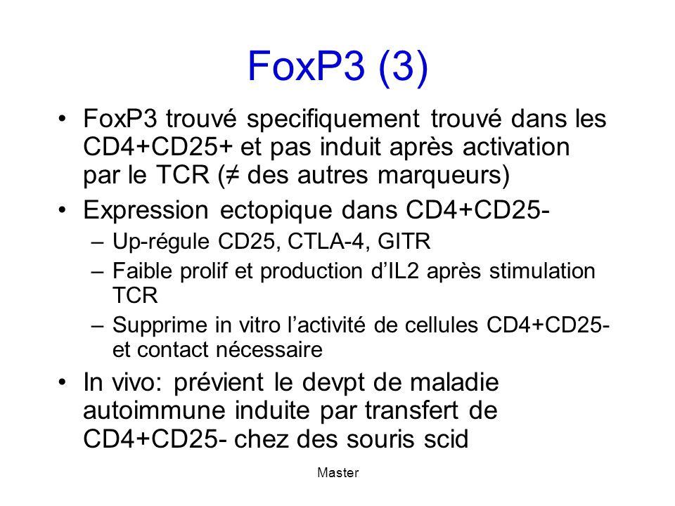 Master FoxP3 trouvé specifiquement trouvé dans les CD4+CD25+ et pas induit après activation par le TCR ( des autres marqueurs) Expression ectopique dans CD4+CD25- –Up-régule CD25, CTLA-4, GITR –Faible prolif et production dIL2 après stimulation TCR –Supprime in vitro lactivité de cellules CD4+CD25- et contact nécessaire In vivo: prévient le devpt de maladie autoimmune induite par transfert de CD4+CD25- chez des souris scid FoxP3 (3)
