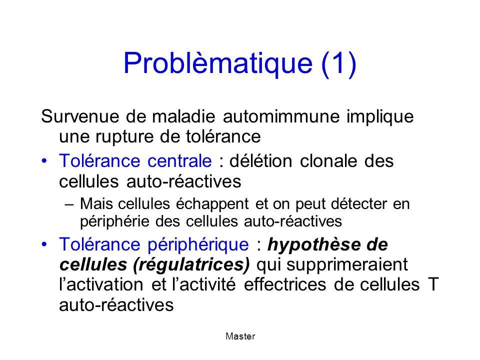 Master Problèmatique (1) Survenue de maladie automimmune implique une rupture de tolérance Tolérance centrale : délétion clonale des cellules auto-réa