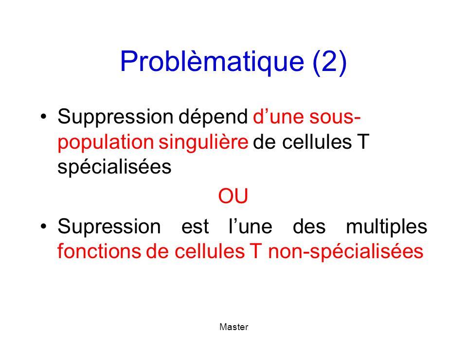 Master Problèmatique (2) Suppression dépend dune sous- population singulière de cellules T spécialisées OU Supression est lune des multiples fonctions de cellules T non-spécialisées