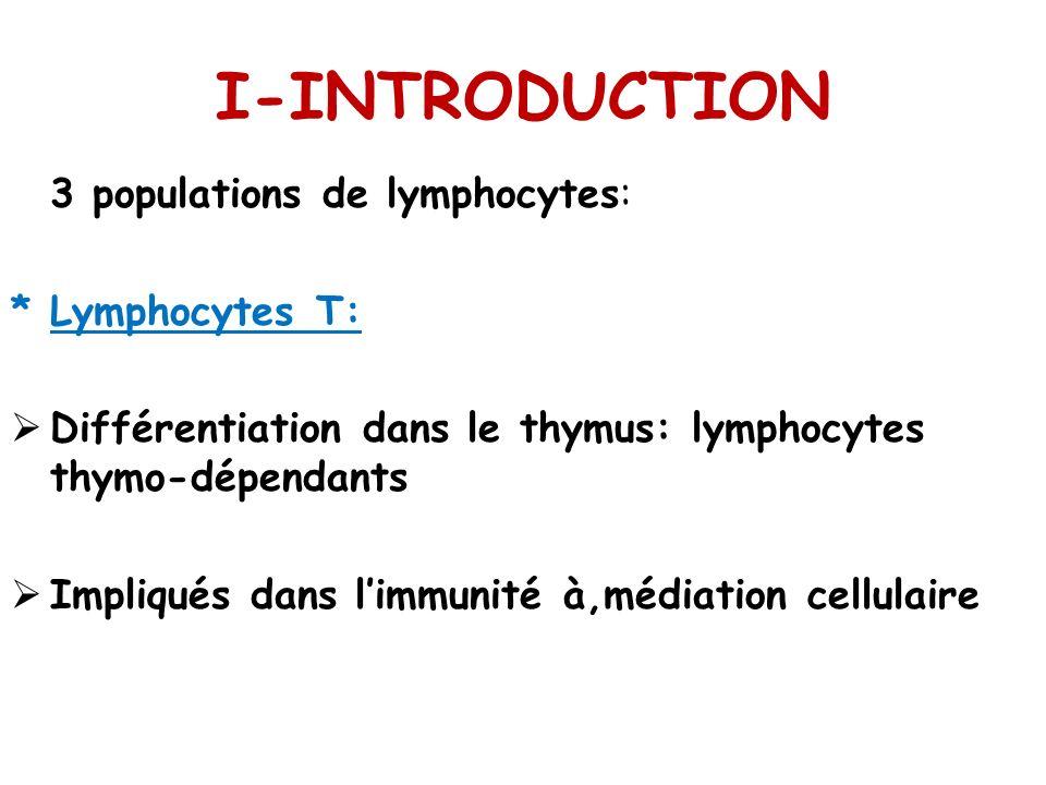 I-INTRODUCTION 3 populations de lymphocytes: *Lymphocytes T: Différentiation dans le thymus: lymphocytes thymo-dépendants Impliqués dans limmunité à,médiation cellulaire