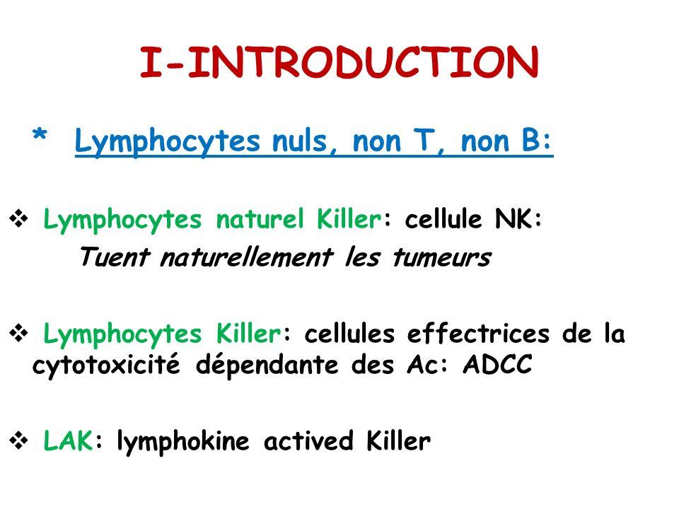 III- LYMPHOPOÏÈSE 1.Lymphopoïèse T: (suite) Les lymphocytes thymus sont: LT matures mais fonctionnellement immatures migration : zones T dépendantes des organes lymphoïdes périphériques contact avec lAg: fonctionnellement mature