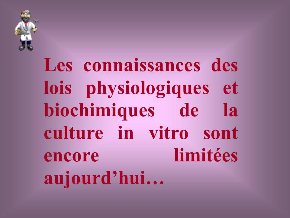 Les connaissances des lois physiologiques et biochimiques de la culture in vitro sont encore limitées aujourdhui…
