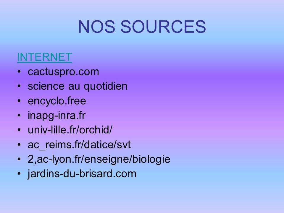 NOS SOURCES INTERNET cactuspro.com science au quotidien encyclo.free inapg-inra.fr univ-lille.fr/orchid/ ac_reims.fr/datice/svt 2,ac-lyon.fr/enseigne/