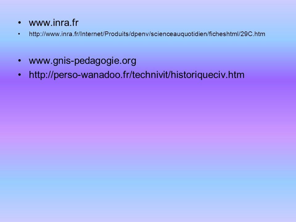 www.inra.fr http://www.inra.fr/Internet/Produits/dpenv/scienceauquotidien/ficheshtml/29C.htm www.gnis-pedagogie.org http://perso-wanadoo.fr/technivit/