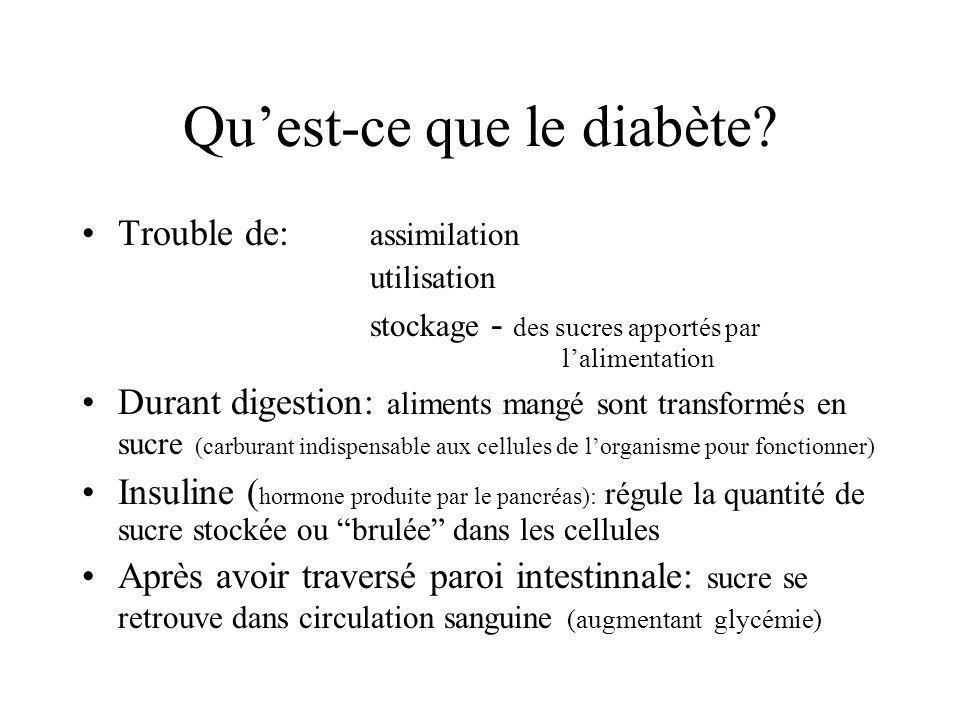 Quest-ce que le diabète.