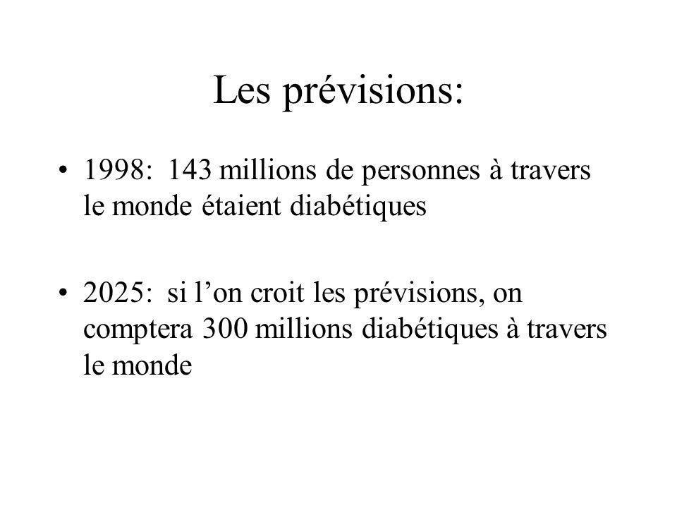 Les prévisions: 1998: 143 millions de personnes à travers le monde étaient diabétiques 2025: si lon croit les prévisions, on comptera 300 millions diabétiques à travers le monde
