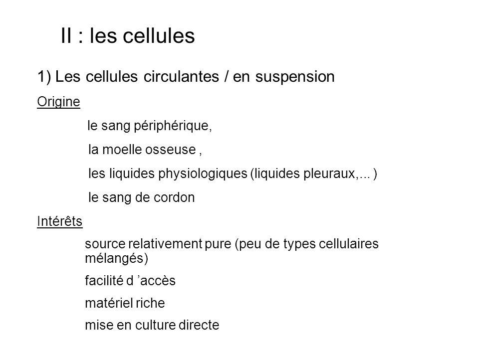 II : les cellules 1) Les cellules circulantes / en suspension Origine le sang périphérique, la moelle osseuse, les liquides physiologiques (liquides pleuraux,...