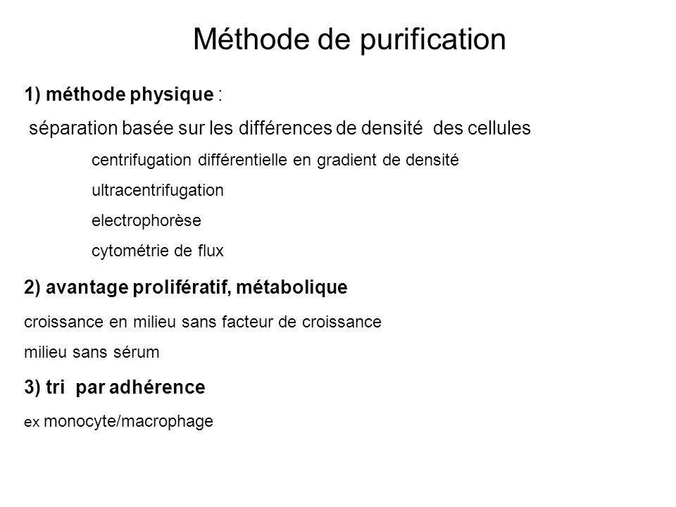 1) méthode physique : séparation basée sur les différences de densité des cellules centrifugation différentielle en gradient de densité ultracentrifugation electrophorèse cytométrie de flux 2) avantage prolifératif, métabolique croissance en milieu sans facteur de croissance milieu sans sérum 3) tri par adhérence ex monocyte/macrophage Méthode de purification