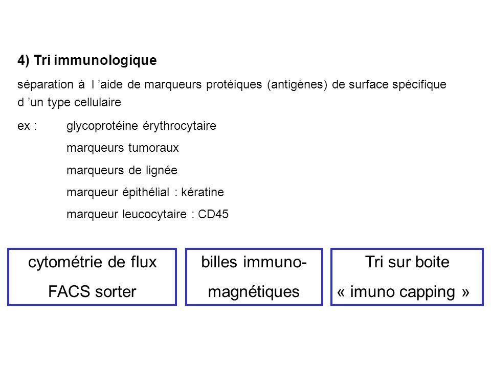 Tri par cytométrie de flux Principe : Séparation des cellules à l aide dun cytomètre de flux -analyse des cellules en suspension -caractérisation par la taille (FSC) et le contenu (SSC) -analyse de l expression d antigène de surface
