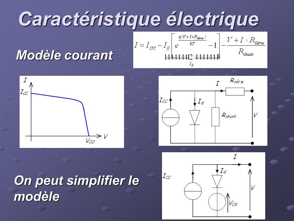 Caractéristique électrique Modèle courant On peut simplifier le modèle