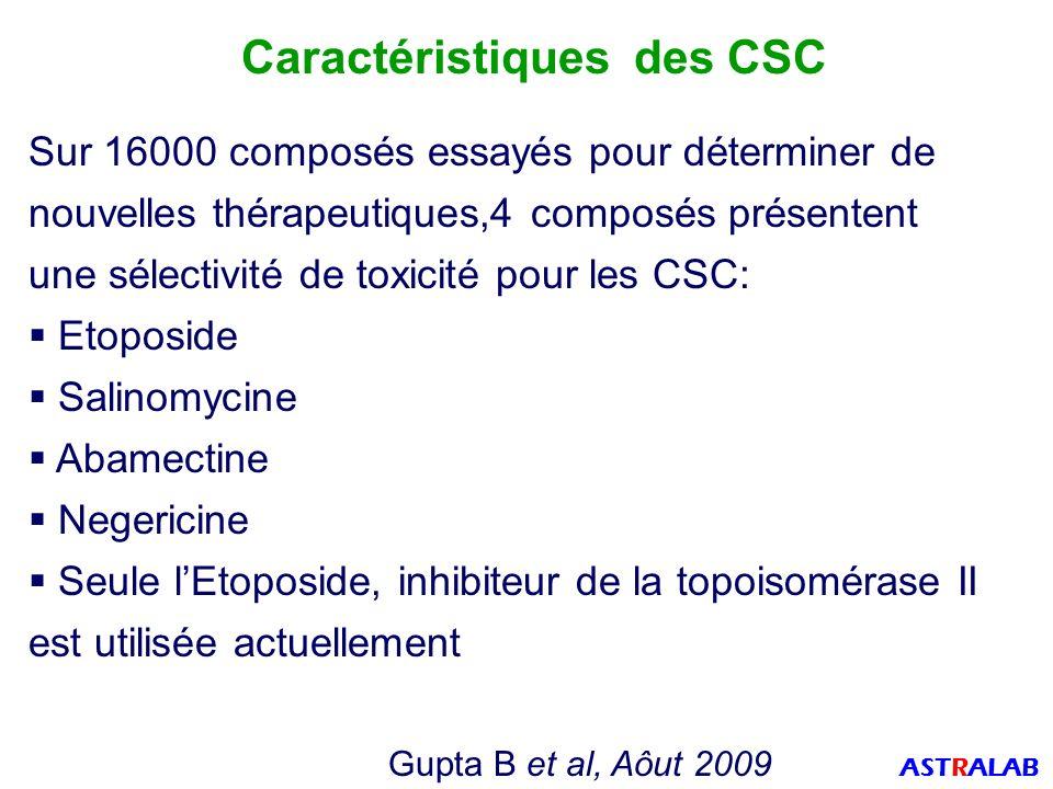 Caractéristiques des CSC Sur 16000 composés essayés pour déterminer de nouvelles thérapeutiques,4 composés présentent une sélectivité de toxicité pour les CSC: Etoposide Salinomycine Abamectine Negericine Seule lEtoposide, inhibiteur de la topoisomérase II est utilisée actuellement Gupta B et al, Aôut 2009 ASTRALAB