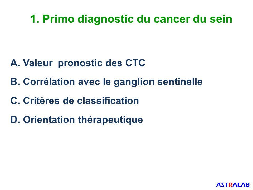 A.Valeur pronostic des CTC B. Corrélation avec le ganglion sentinelle C.