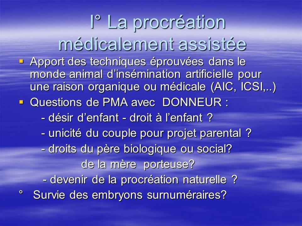 I° La procréation médicalement assistée I° La procréation médicalement assistée Apport des techniques éprouvées dans le monde animal dinsémination art