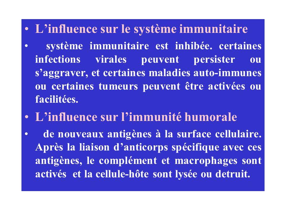 Linfluence sur le système immunitaire système immunitaire est inhibée. certaines infections virales peuvent persister ou saggraver, et certaines malad