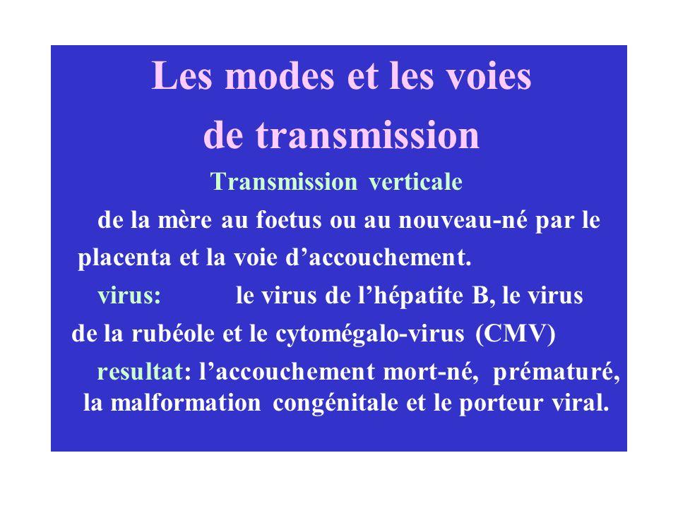 Les modes et les voies de transmission Transmission verticale de la mère au foetus ou au nouveau-né par le placenta et la voie daccouchement. virus: l