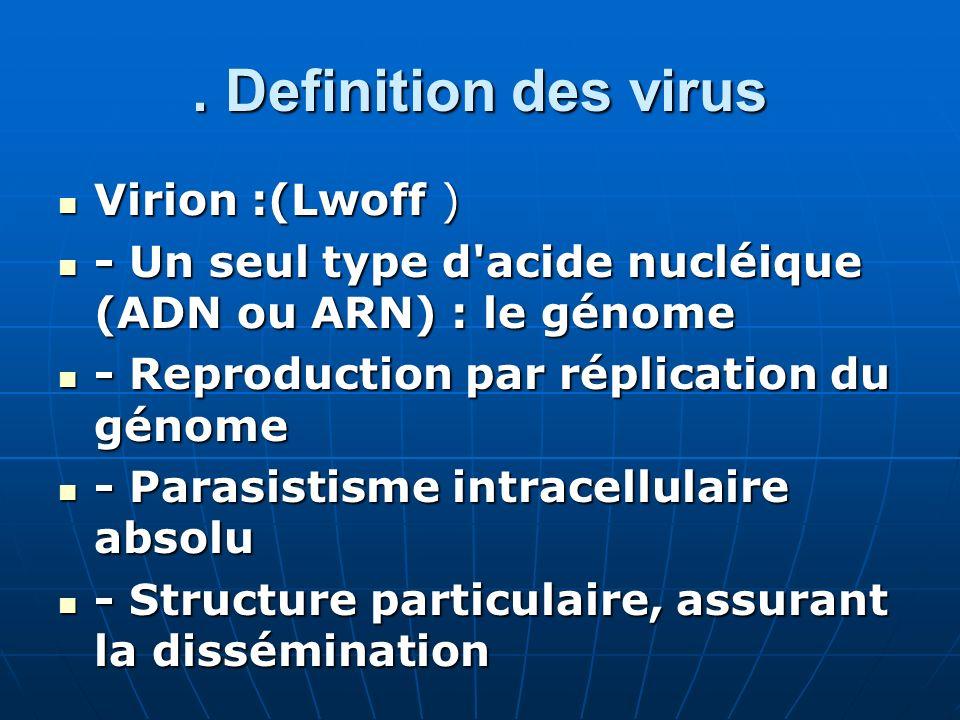 . Definition des virus Virion :(Lwoff ) Virion :(Lwoff ) - Un seul type d'acide nucléique (ADN ou ARN) : le génome - Un seul type d'acide nucléique (A