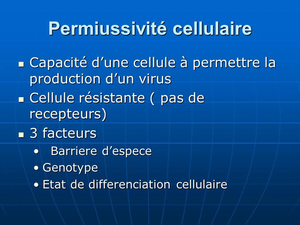Permiussivité cellulaire Capacité dune cellule à permettre la production dun virus Capacité dune cellule à permettre la production dun virus Cellule r