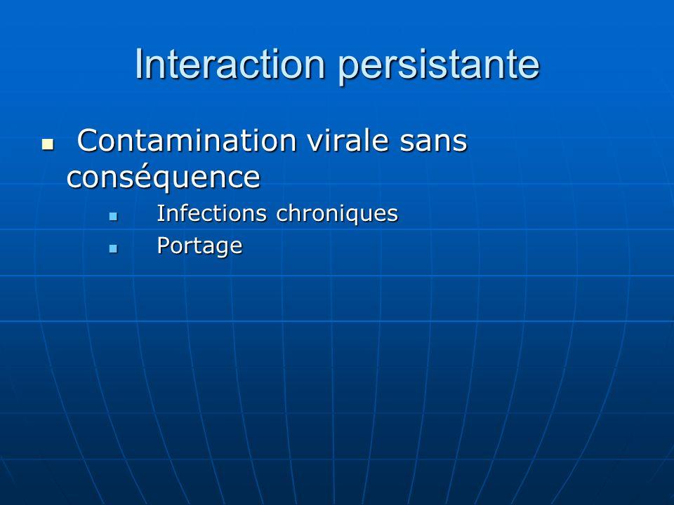 Interaction persistante Contamination virale sans conséquence Contamination virale sans conséquence Infections chroniques Infections chroniques Portag