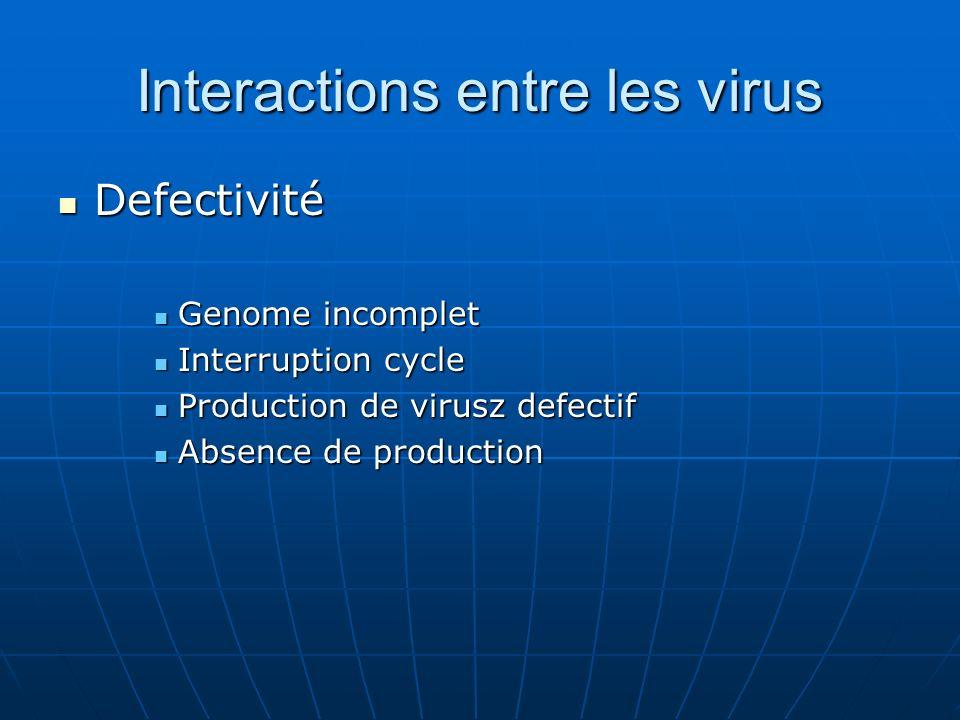 Interactions entre les virus Defectivité Defectivité Genome incomplet Genome incomplet Interruption cycle Interruption cycle Production de virusz defe