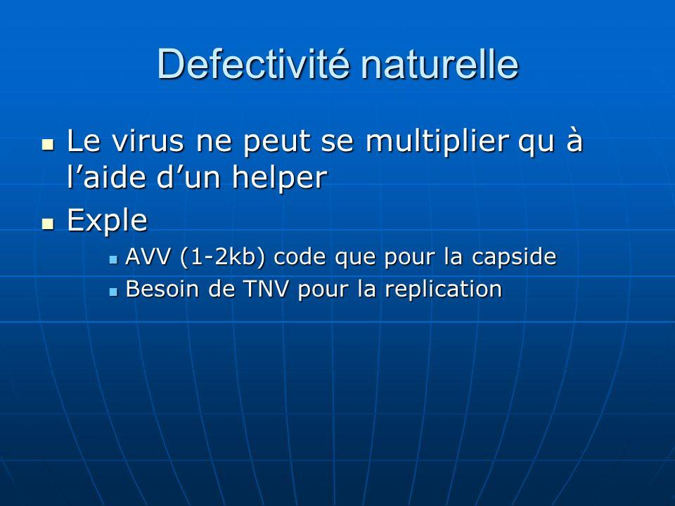 Defectivité naturelle Le virus ne peut se multiplier qu à laide dun helper Le virus ne peut se multiplier qu à laide dun helper Exple Exple AVV (1-2kb