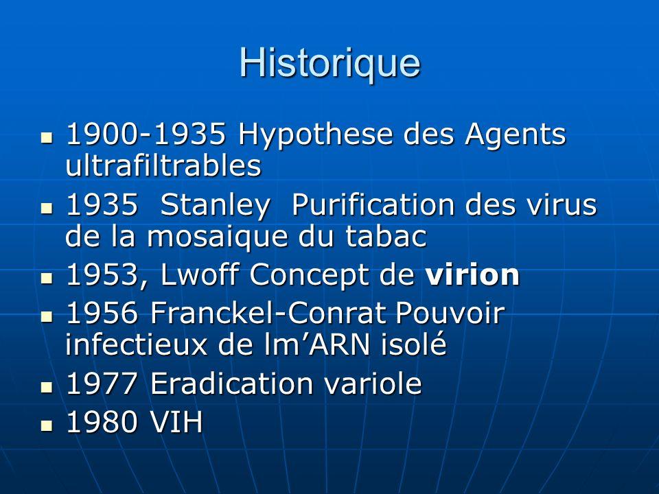 Historique 1900-1935 Hypothese des Agents ultrafiltrables 1900-1935 Hypothese des Agents ultrafiltrables 1935 Stanley Purification des virus de la mos