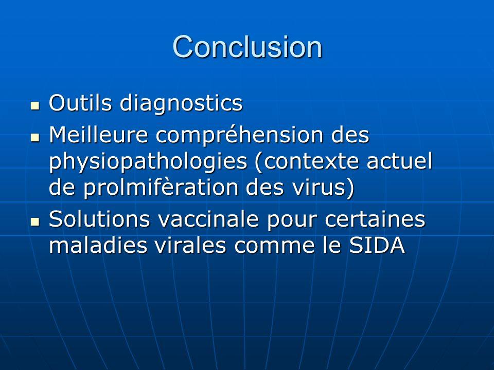 Conclusion Outils diagnostics Outils diagnostics Meilleure compréhension des physiopathologies (contexte actuel de prolmifèration des virus) Meilleure
