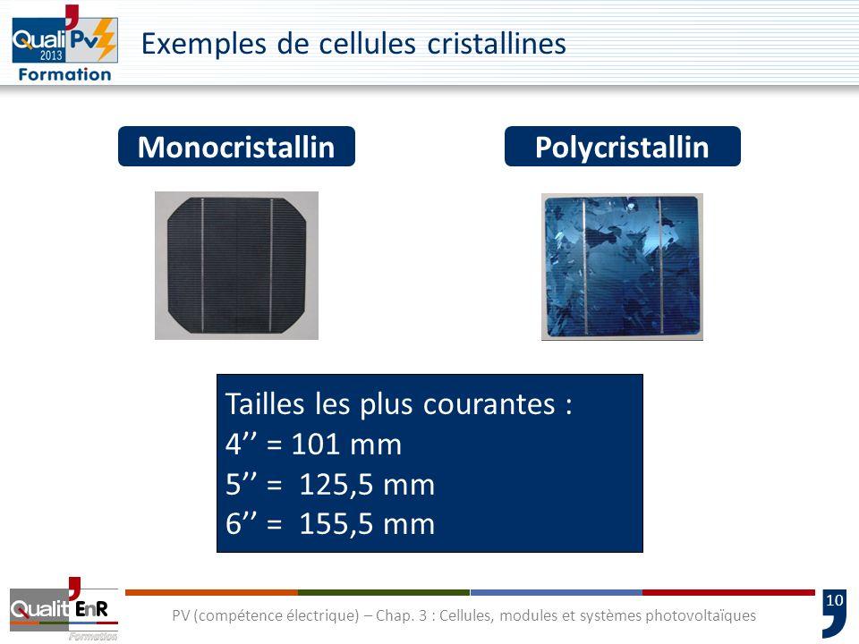 9 PV (compétence électrique) – Chap. 3 : Cellules, modules et systèmes photovoltaïques Leffet photovoltaïque