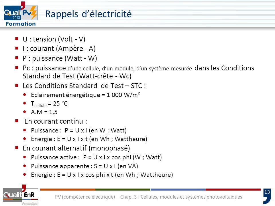 12 PV (compétence électrique) – Chap.