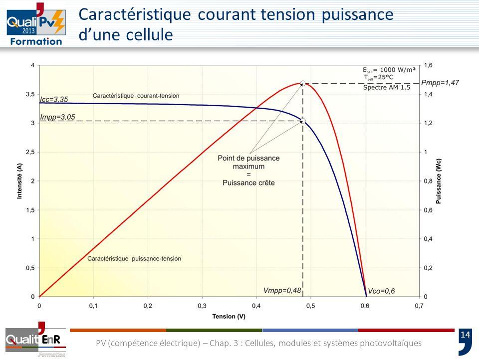 13 PV (compétence électrique) – Chap. 3 : Cellules, modules et systèmes photovoltaïques Rappels délectricité U : tension (Volt - V) I : courant (Ampèr