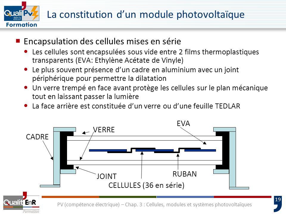18 PV (compétence électrique) – Chap. 3 : Cellules, modules et systèmes photovoltaïques La constitution dun module photovoltaïque Câblage des cellules