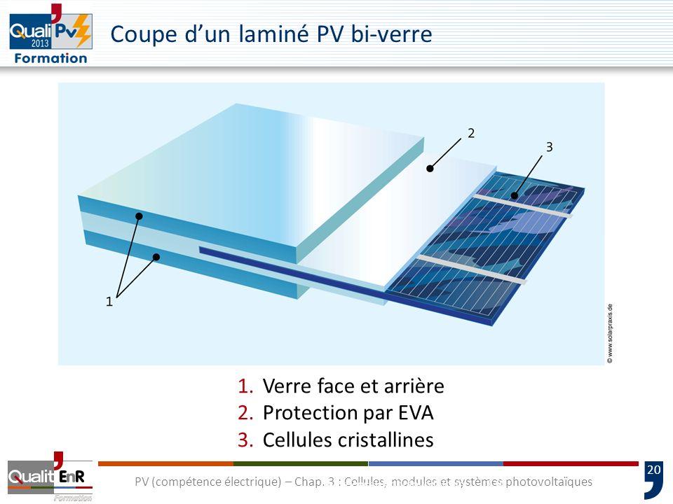 19 PV (compétence électrique) – Chap. 3 : Cellules, modules et systèmes photovoltaïques La constitution dun module photovoltaïque Encapsulation des ce
